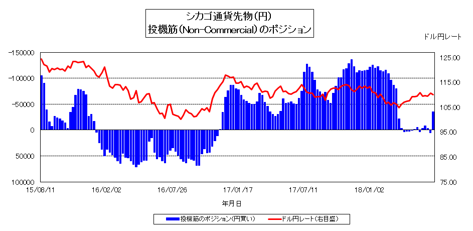 https://www.gaitame.com/blog/sakoh/photos/IMM.png